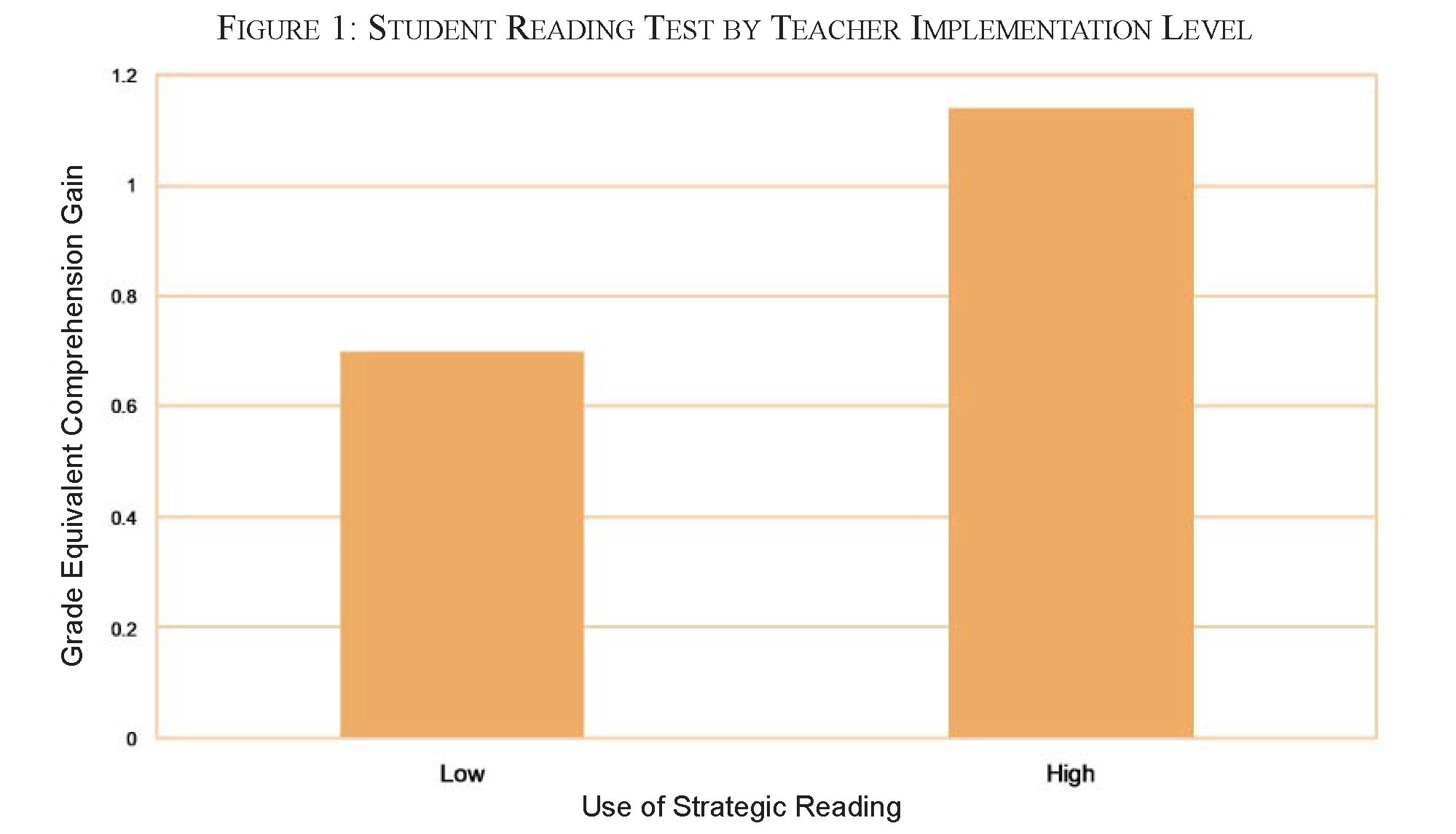 should students grade their teachers I think students should be able and willing to grade their teachers because teachers act different when administrators evaluate them, college students evaluate their professors and, most.